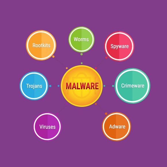 ویروس کشی وب سایت وردپرس و ازبین بردن Malware